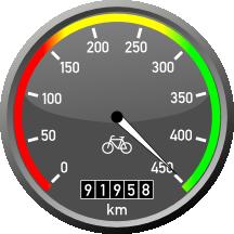 Anzahl der aktiven Radlerinnen und Radler und Gesamtkilometer der Gemeinde Weßling beim Stadtradeln 2013